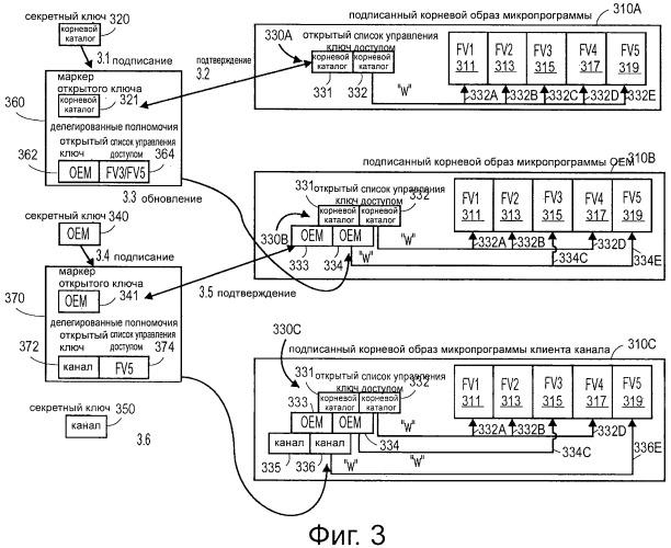Развертывание образа микропрограммы при наличии множества собственников