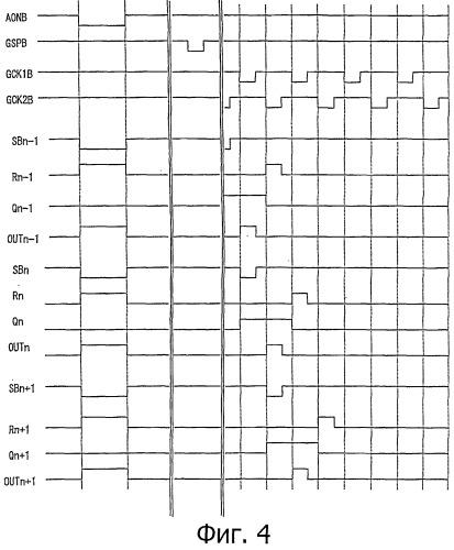 Сдвиговый регистр, схема управления дисплеем, панель отображения и устройство отображения