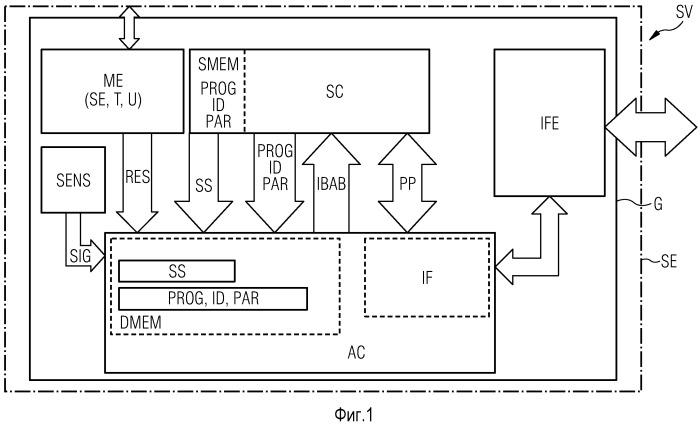 Способ эксплуатации сенсорного устройства и сенсорное устройство