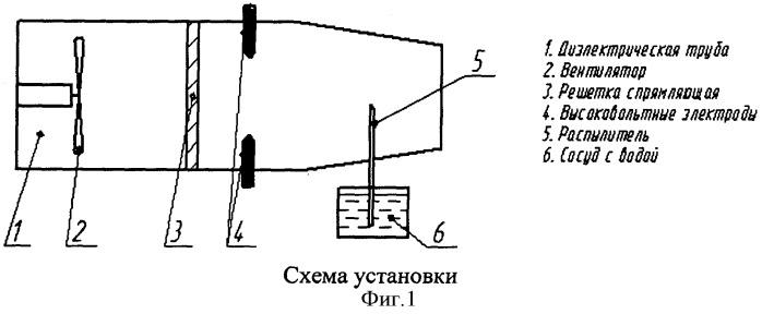 Способ подкормки вермикультуры азотом и устройство для его осуществления