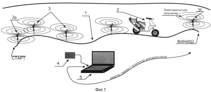 Комплекс для полунатурных испытаний инерциальных навигационных систем внутритрубных инспектирующих снарядов