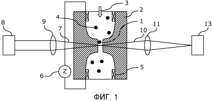 Способ и устройство для проточной цитометрии без обжимающей текучей среды