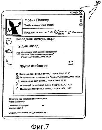 Единый пользовательский интерфейс для обмена сообщениями с регистрацией для каждого сообщения
