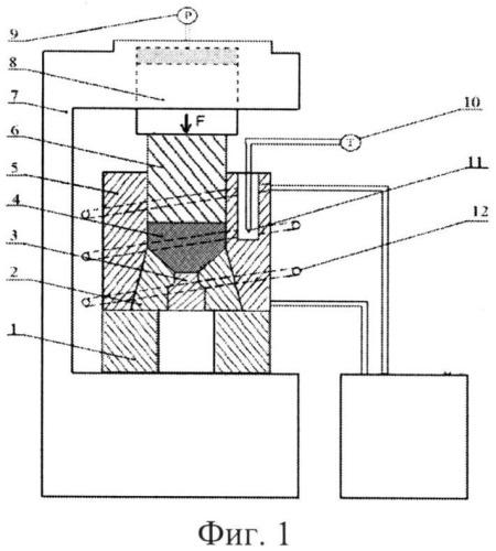 Способ получения композиционного материала на основе силицида ниобия nb5si3 (варианты)