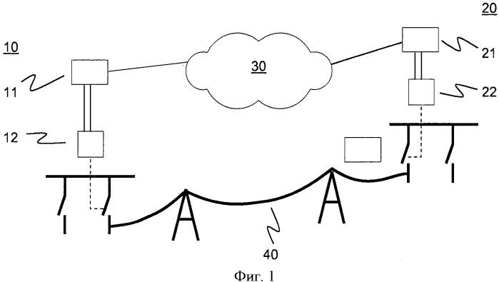 Способ и система передачи данных