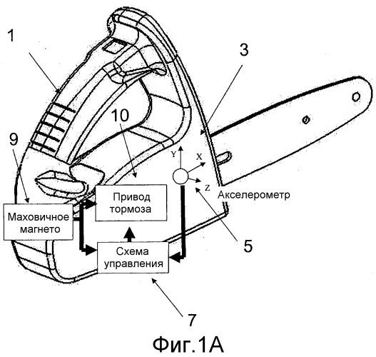 Защитное устройство для портативных инструментов с тепловым двигателем, обеспечивающее прекращение их работы вследствие резких и неожиданных движений
