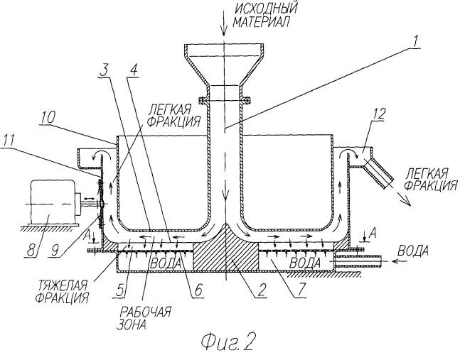 Способ гравитационного обогащения и устройство для его осуществления