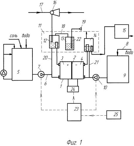 Станция обеззараживания воды и устройство контроля и сепарации, предназначенное для использования в станции обеззараживания воды