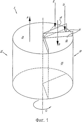 Способ сжатия и осушки газа и компрессорная установка с устройством для осушки