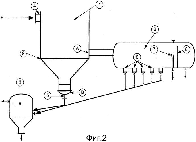 Способ и устройство для отделения твердых частиц из водной фазы