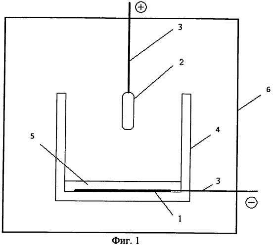 Способ получения сажи, содержащей фуллерены и нанотрубки, и устройство для его осуществления