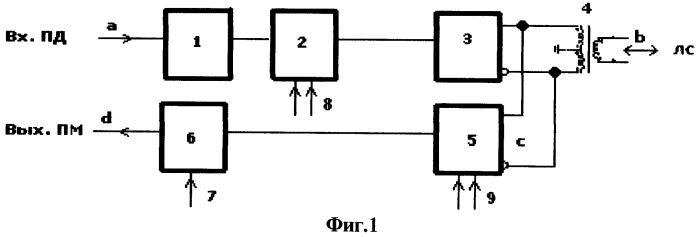 Приемопередатчик последовательного интерфейса с элементом гальванической развязки