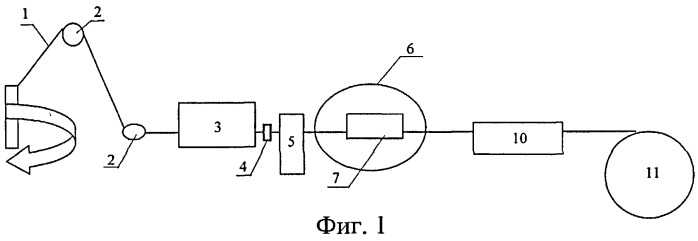 Способ нанесения изоляционного покрытия на металлическую проволоку