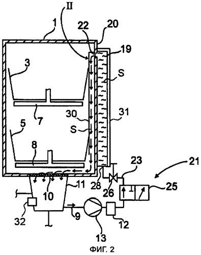 Посудомоечная машина с двумя контурами циркуляции