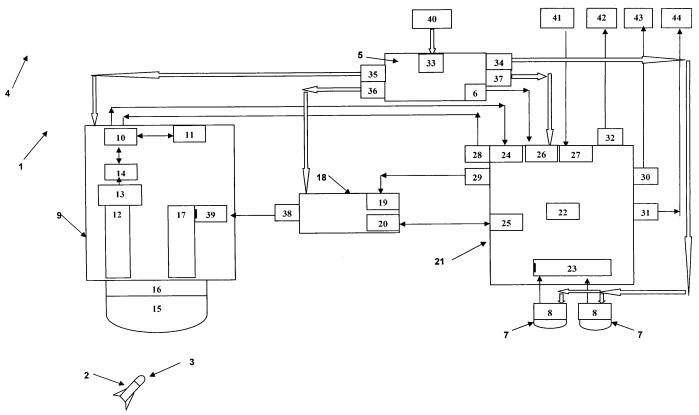 Способ и система защиты воздушных судов от ракет переносных зенитных ракетных комплексов