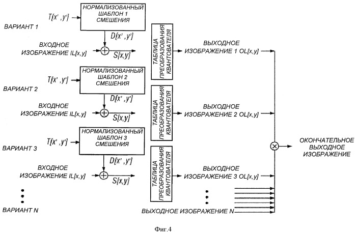 Многоуровневое стохастическое псевдосмешение с подавлением шума путем последовательного осреднения с использованием шаблонов