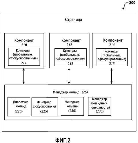 Связывание командных поверхностей с множественными активными компонентами