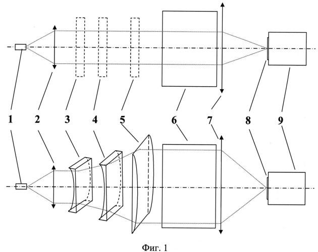 Устройство доплеровского измерителя скорости на основе интерферометра фабри-перо с волоконным вводом излучения