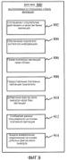 Обработка платежных квитанций с использованием банка квитанций