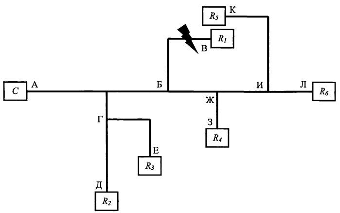 Способ определения места повреждения линий электропередачи с древовидной структурой