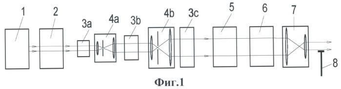 Способ инициирования высоковольтных разрядов в атмосфере