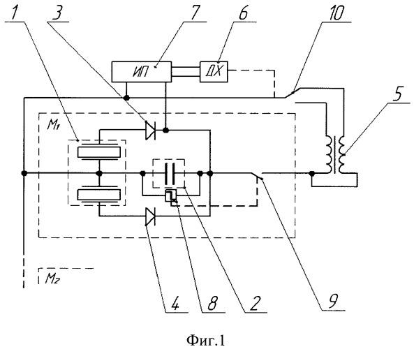 Способ размагничивания рельсового изолирующего стыка и устройство для его осуществления