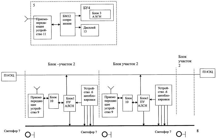 Система интервального регулирования движения высокоскоростных поездов на перегоне