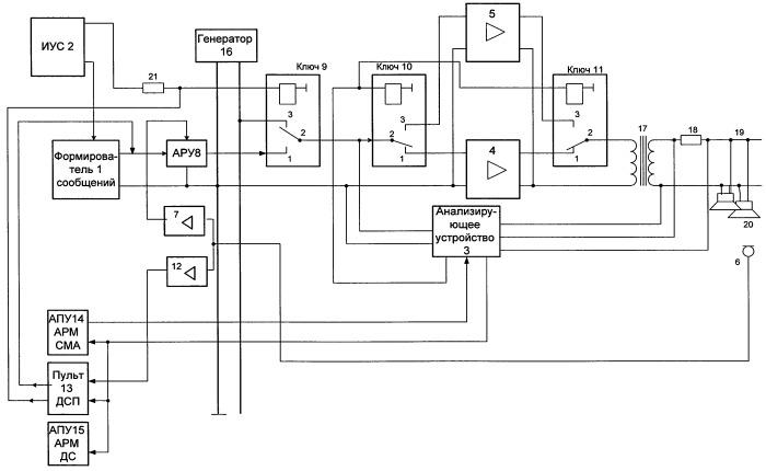 Система контроля и резервирования устройств передачи и воспроизведения оповещения и информирования пассажиров и работающих на железнодорожных путях станции