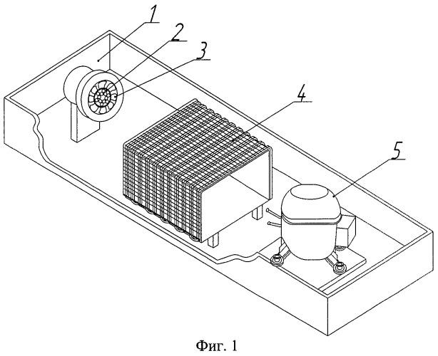 Способ охлаждения герметичного компресорно-конденсаторного агрегата компрессионного холодильного прибора