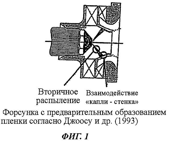 Двухкомпонентная форсунка и способ распыления текучих сред посредством такой форсунки
