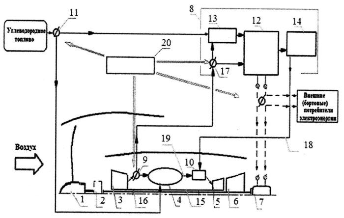 Гибридный турбореактивный авиационный двигатель