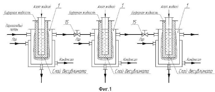 Способ десублимационного фракционирования многокомпонентной системы и установка для его осуществления