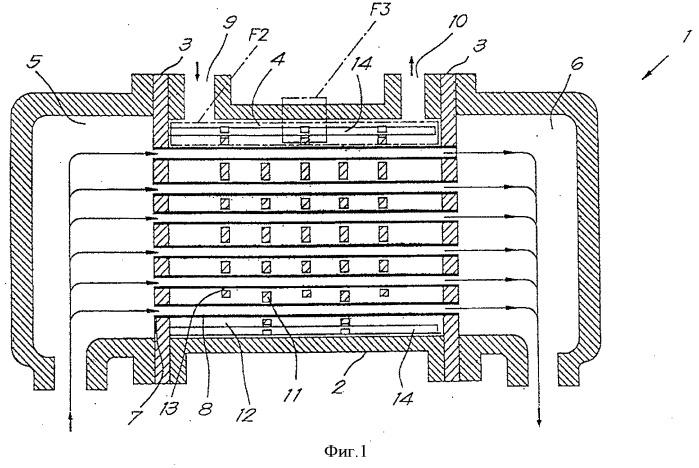 Теплообменник с трубчатым кожухом HeatGuardex CLEANER 802 R - Очистка систем отопления Канск