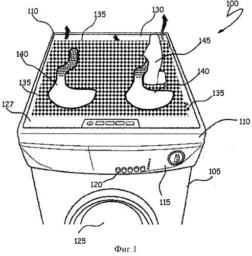 Приспособление для высушивания обуви с использованием бытового устройства для сушки белья