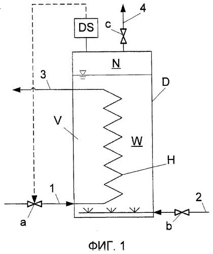 Способ отвода выделяющегося в результате утечек газа из выпарного аппарата и устройство для его осуществления