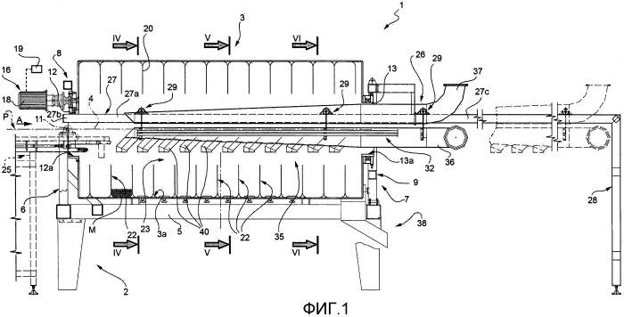 Способ и машина для непрерывного покрытия сердцевин изделий, в частности, кондитерских изделий