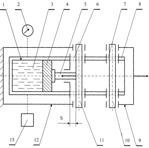 Динамометр для тяговых испытаний машин