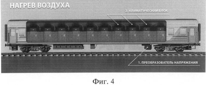 Модульная система кондиционирования воздуха пассажирского вагона
