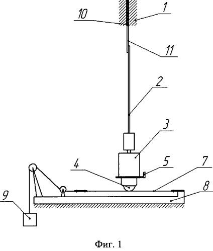 Устройство для испытания образцов материалов при циклическом нагружении
