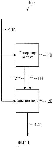 Устройство и способ генерирования сигнала с расширенной полосой пропускания