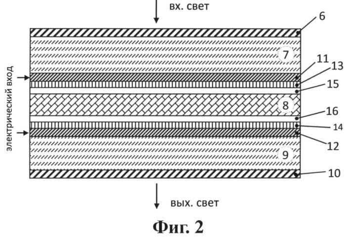 Быстродействующие низковольтные жидкокристаллические стереоочки