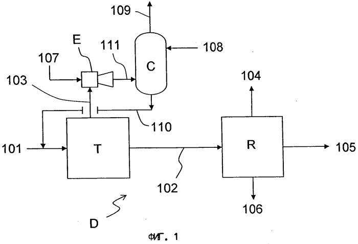 Способ и установка для получения метанола с усовершенствованной секцией дистилляции