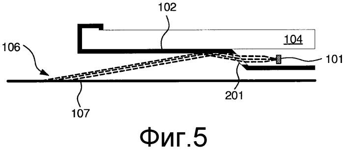 Система окружающего освещения для устройства отображения