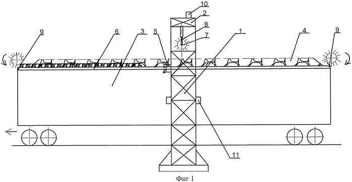 Устройство для очистки верхней кромки полувагонов
