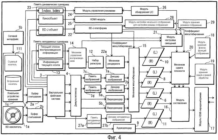 Устройство воспроизведения, способ воспроизведения и программа для стереоскопического воспроизведения