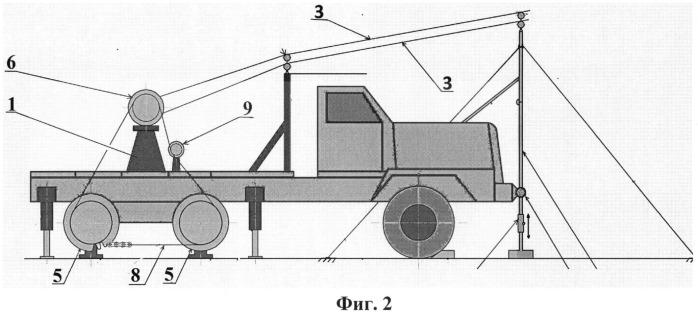 Способ выборочной заготовки и транспортировки древесины