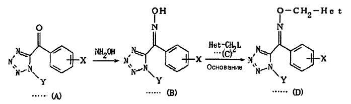 Соединение, содержащие кольцо пиридина, и способ получения галогенированного производного пиколина и производного тетразолилоксима