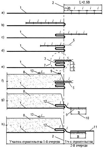 Способ сопряжения гидроизоляционного геосинтетического материала (ггсм) в противофильтрационном экране при длительном перерыве в строительстве
