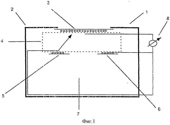 Электрохимический газовый датчик с ионной жидкой электролитической системой, включающей, по меньшей мере, один катион моноалкиламмония, диалкиламмония или триалкиламмония