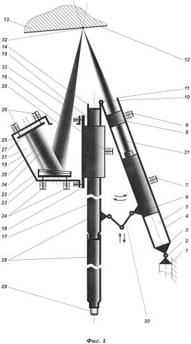 Оптическое интерференционное устройство для измерения перемещений поверхностей объектов контроля